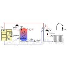 AquaFilter Монтаж и наладка систем отопления с твердотопливными котлами