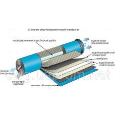 AquaFilter Мембрана Filmtec TW30-1812 100